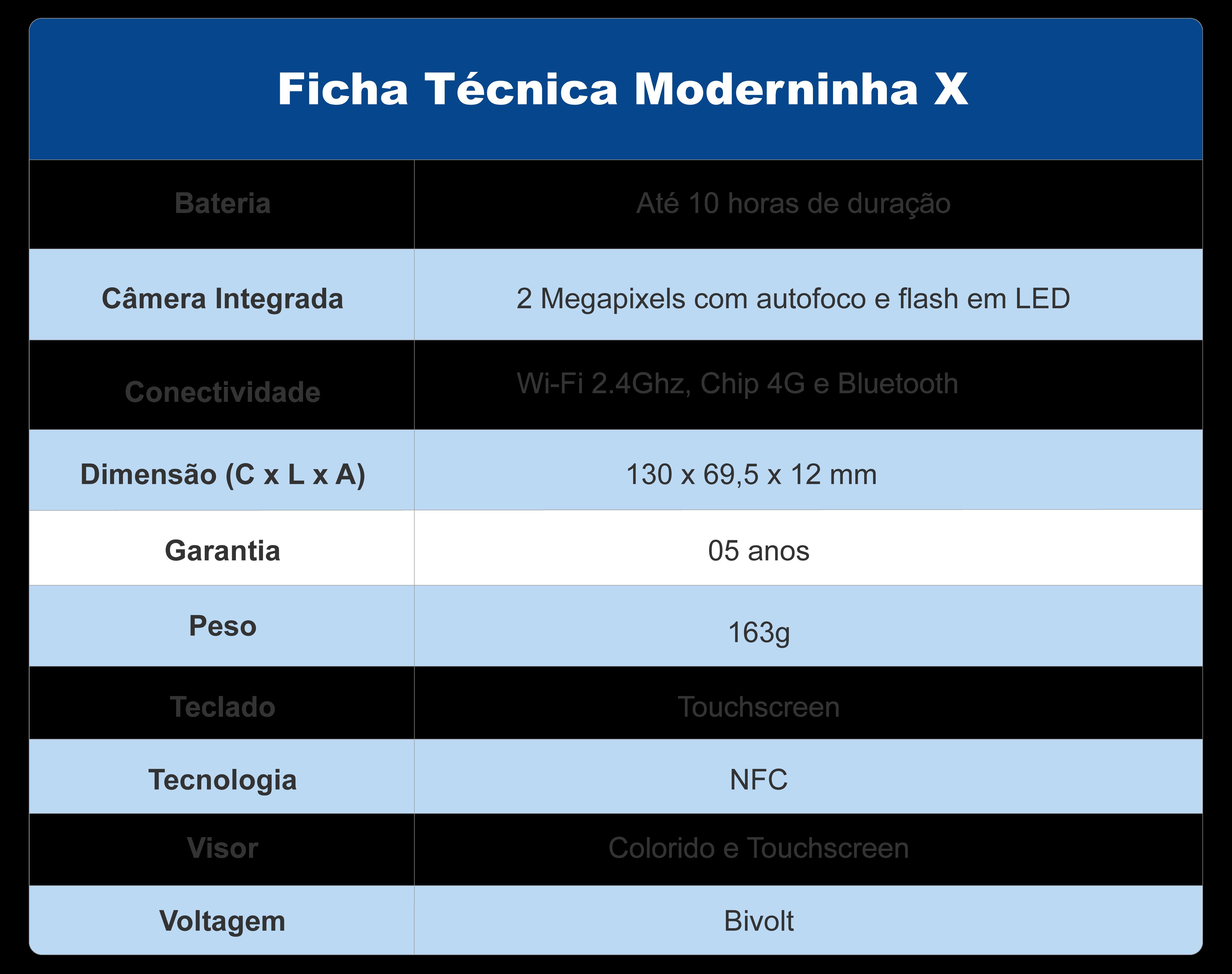 Moderninha X ficha -24