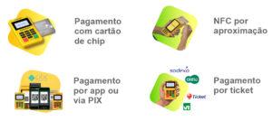 Pagamentos Minizinha NFC Maquininhas de Cartoes