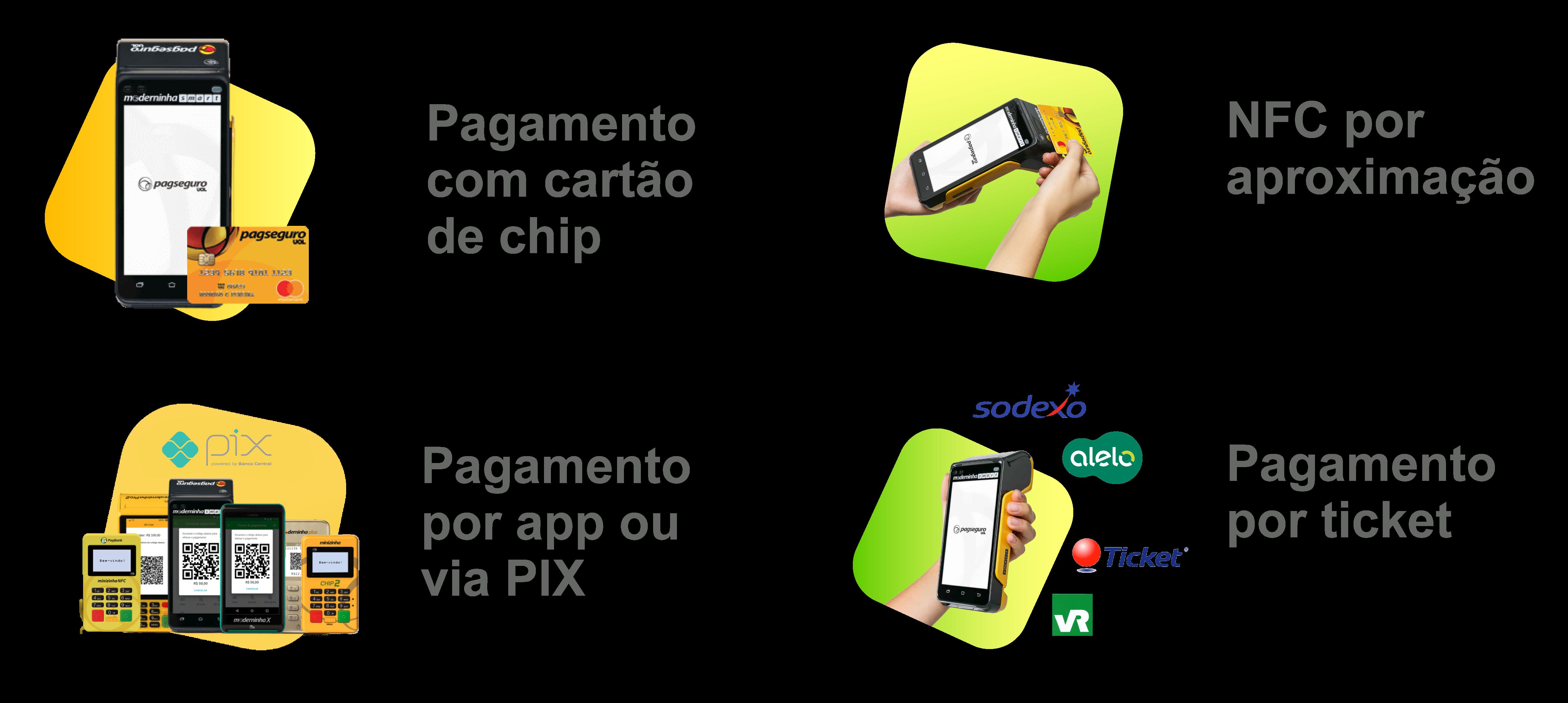 Pagamento Moderninha Smart Maquininhas de Cartoes