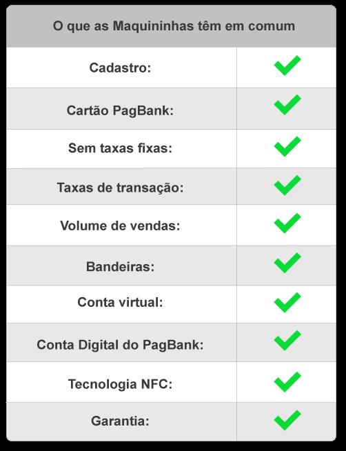 Moderninha Plus 2